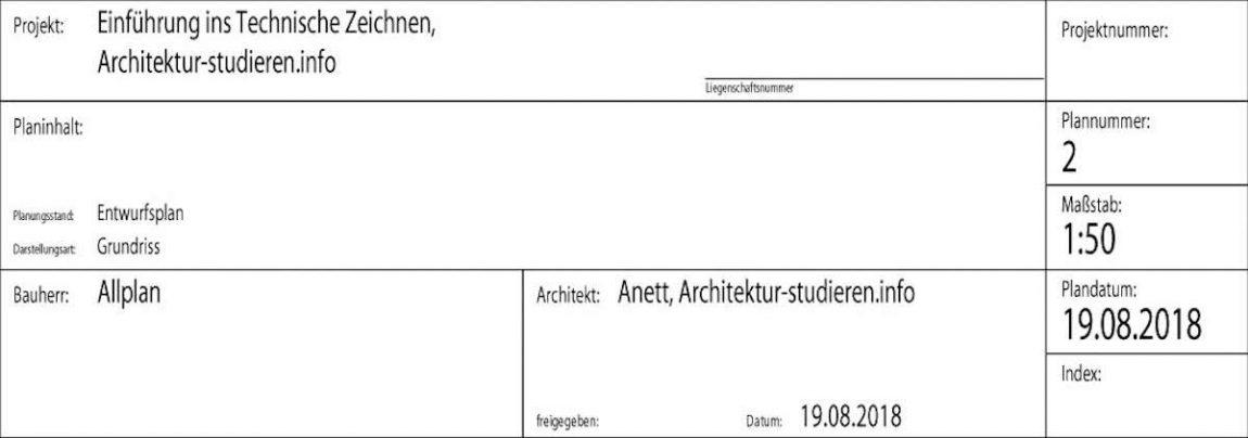 Einführung ins Technische Zeichnen: Plankopf | © Anett Ring, Architektur-studieren.info